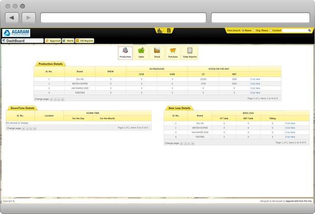Dashboard Module in Process Industry