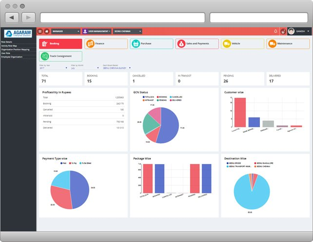 Reports and Dashboard Module in Logistics