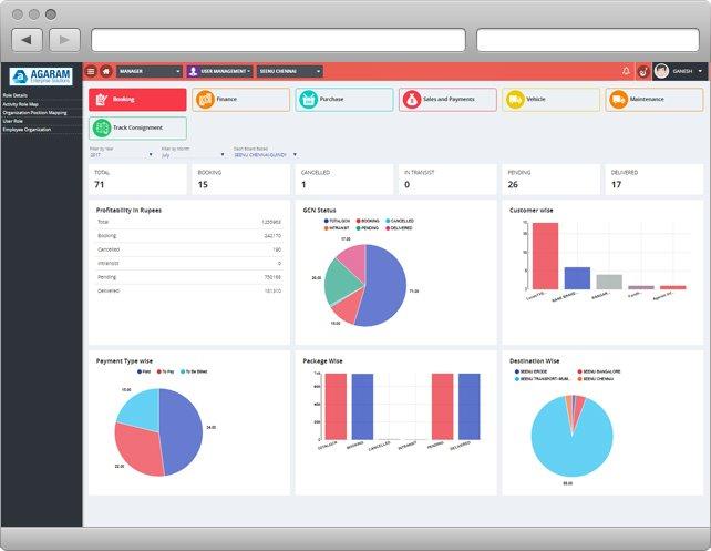 Reports and Dashboard Module in Logistics